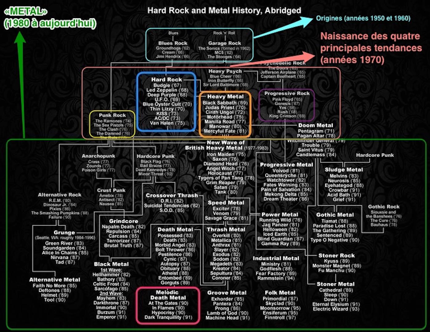 https://www.icm-musique.fr/content/uploads/2014/12/Histoire-du-metal1.jpg