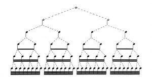 Schéma des valeurs de notes, de la ronde à la triple croche